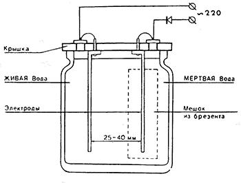 Аппарат для получения живой и мертвой воды - анолита и католита